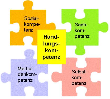 Fünf Puzzle-Teile mit Aufschriften